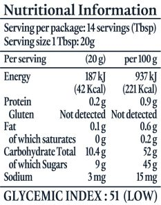 AUS nutrition tables_fig